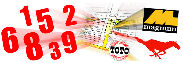 Malaysia Lottery 3D/4D Number Prediction System/Software - Tips to Increase Your Winning Chances for Betting Magnum 4D, Damacai 3D/4D and Sports Toto 4D