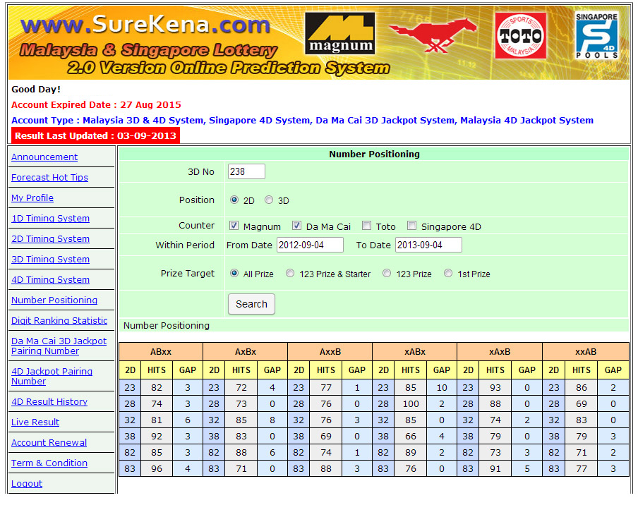 Malaysia & Singapore Lottery Result Prediction - 3D, 4D & 4D Jackpot