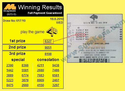 Best Lottery Prediction Techniques Forecast Lotto – Dibujos Para