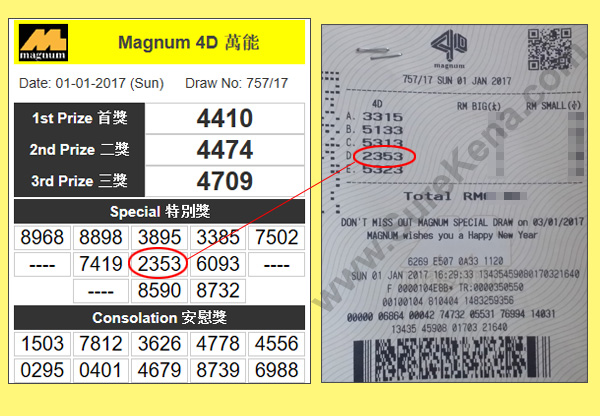 Malaysia Lottery Result Prediction Magnum 4d Forecast Result Tips Of Formula Magnum 4d Strike The Lottery To Win The Cash And Be Millionaire