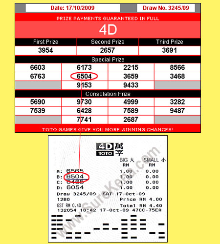 Malaysia Lottery Result Prediction - Magnum 4D Forecast Result