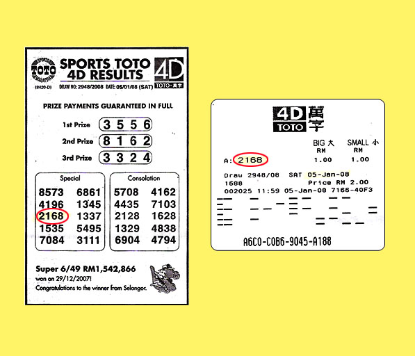Malaysia Lottery Result Prediction - Magnum 4D Forecast Result ...
